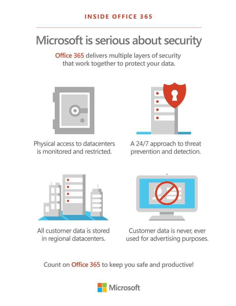 Microsoft is serious about security Post Preview