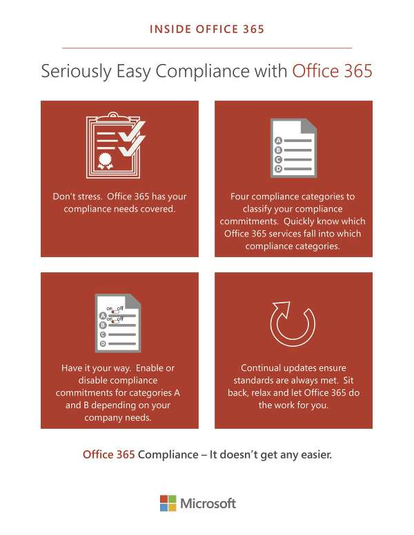 Infographic: Seriously Easy Compliance with Office 365 Post Preview