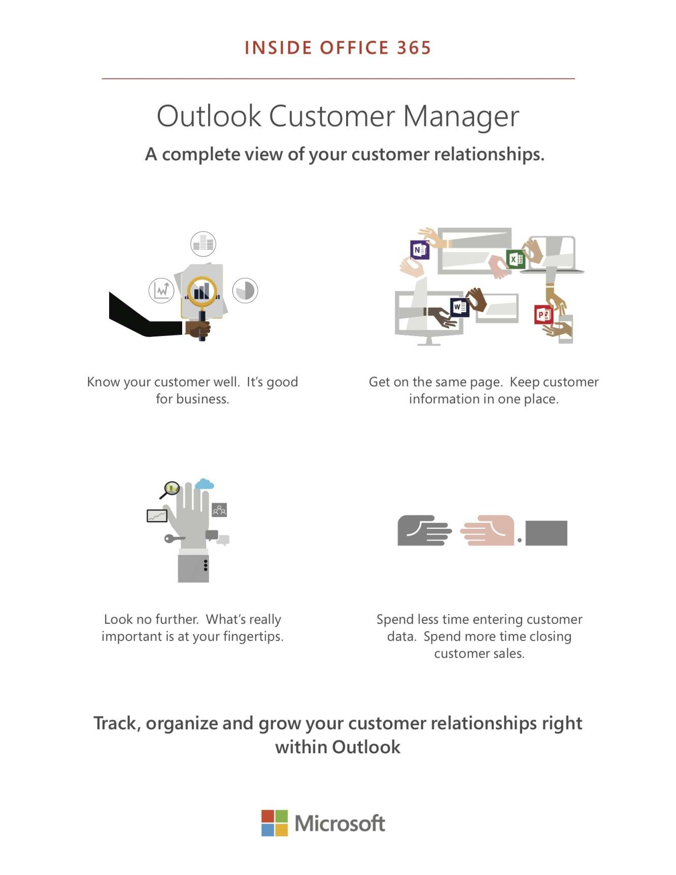 Outlook Customer Manager – A complete view of your customer relationships Post Preview