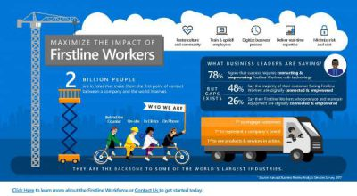Maximize the Impact of Firstline Workers Post Preview