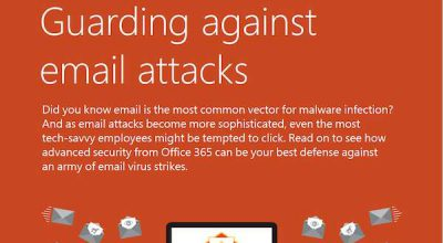 Guarding Against Email Attacks Post Preview