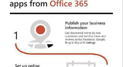 Seven ways to power your small business with new business apps from Office 365 Post Preview