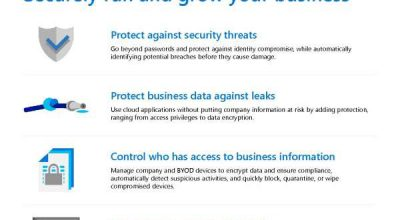 Securely run and grow your business Post Preview