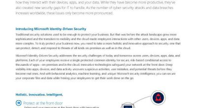 Microsoft identity-driven security Post Preview