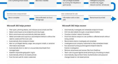 A breach is inevitable. How can Microsoft help me detect and respond fast? Post Preview