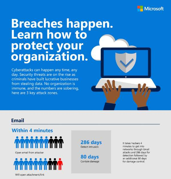 Breaches happen. Learn how to protect your organization. Post Preview
