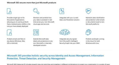 I have solutions from many vendors in my IT environment. How can Microsoft help me secure our entire digital landscape? Post Preview