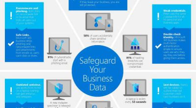 How small businesses can safeguard their data Post Preview