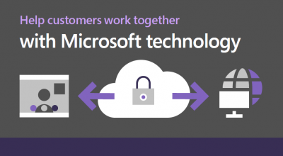 Help customers work together with Microsoft technology Post Preview