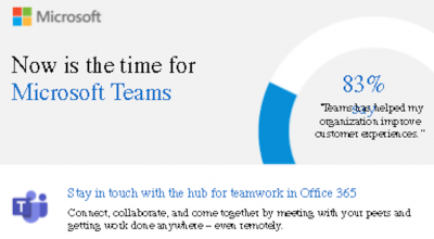 Now is the time for Microsoft Teams Post Preview