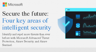 Security intelligent infographic Post Preview