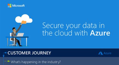 Secure your data in the cloud with Azure Post Preview